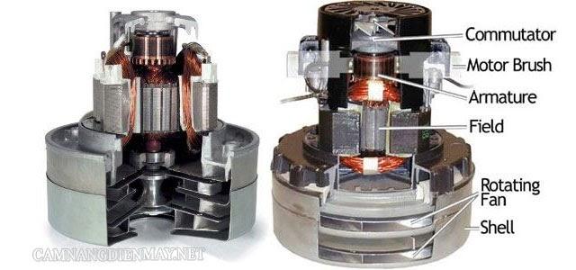 mô tơ máy hút bụi 1000w