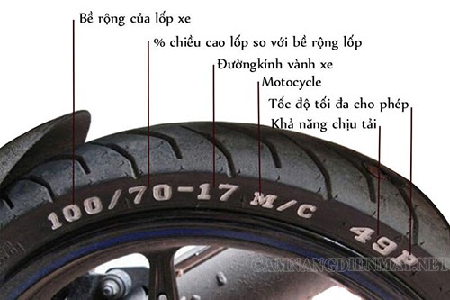 Cách đọc thông số lốp xe máy
