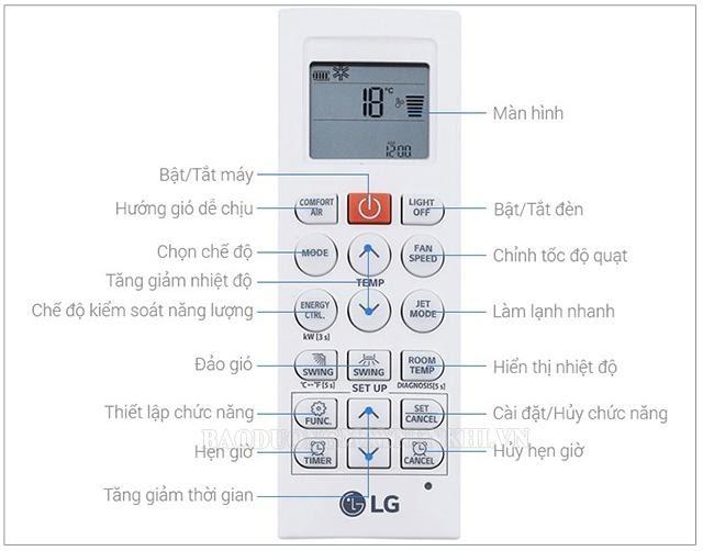 Các kí hiệu trên điều khiển điều hòa LG