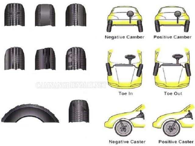 Độ chụm bánh xe là gì?