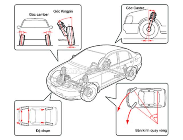 Cân chỉnh bánh xe là điều cần làm khi xảy ra hiện tượng lệch bánh xe