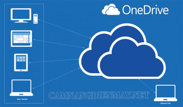 Một số tiện ích của OneDrive là gì?