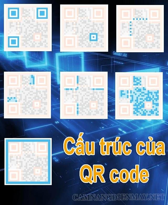 Cấu trúc cơ bản của một mã QR