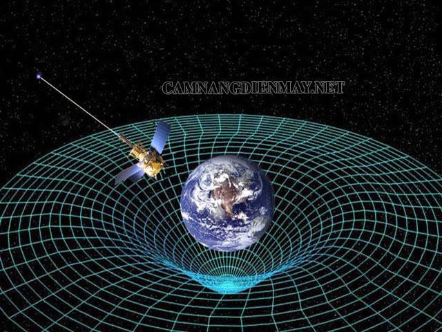 Định nghĩa về trọng lực là gì?
