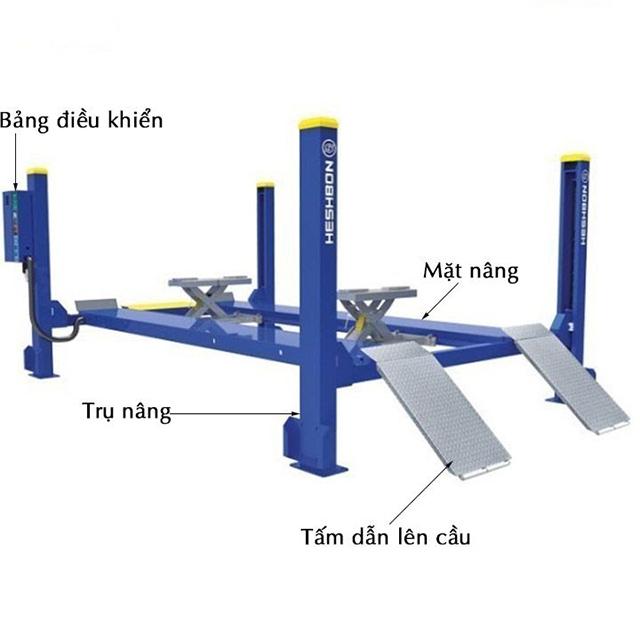 Cấu tạo cơ bản của cầu nâng 4 trụ
