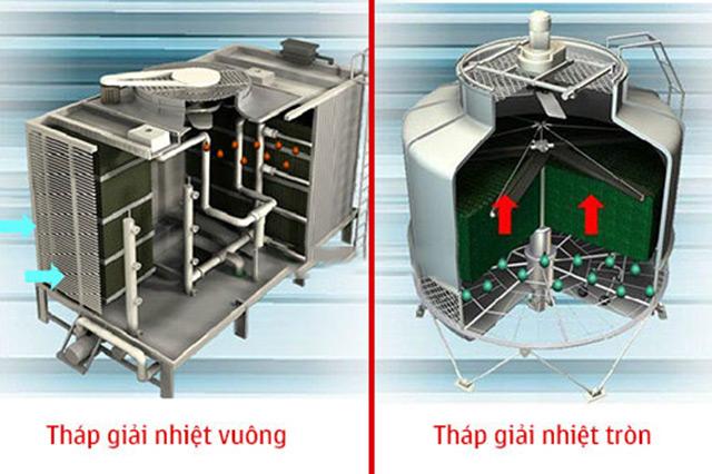 Tháp giải nhiệt được phân chia theo hình dáng